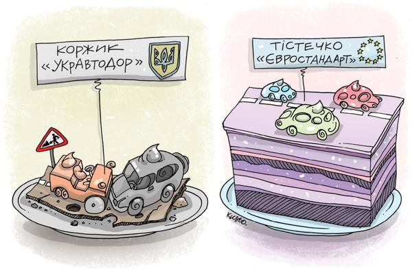 Жителі країн ЄС задоволені якістю доріг, а українці?