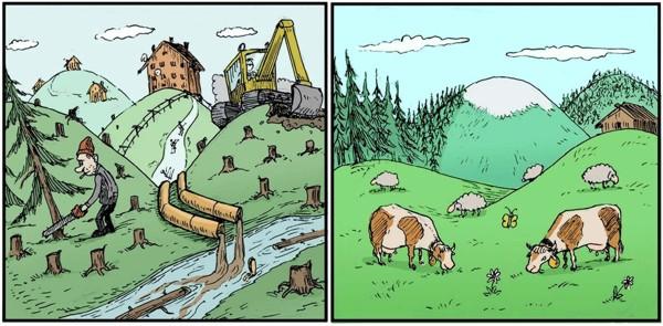 Охорона довкілля
