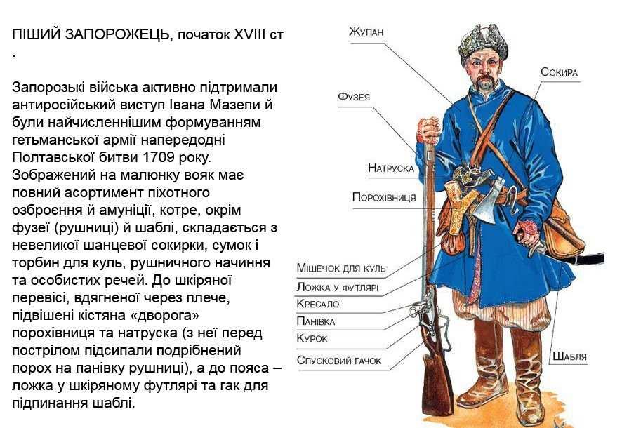 Піший запорожець, початок XVIII ст