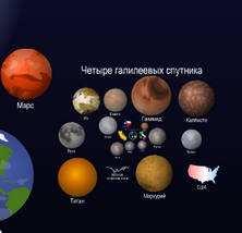 Модель нашого Всесвіту