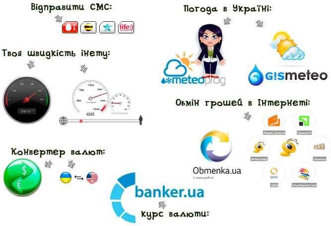 Українські інформери