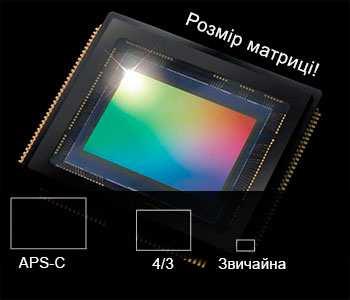 Розмір матриці фотоапарата