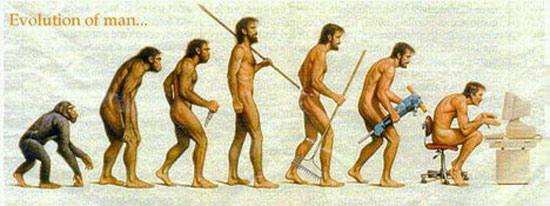 Еволюція людини