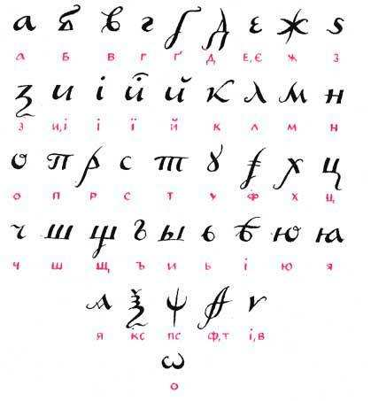 Український скоропис XVII ст.