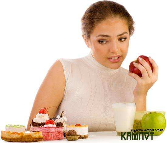 Правила харчування