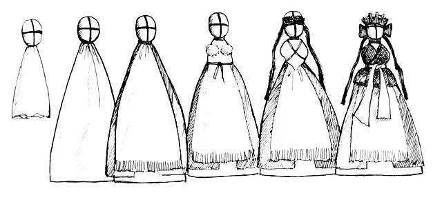 Етапи створення ляльки-мотанки