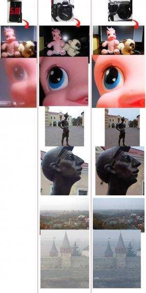 Порівняння фотографій