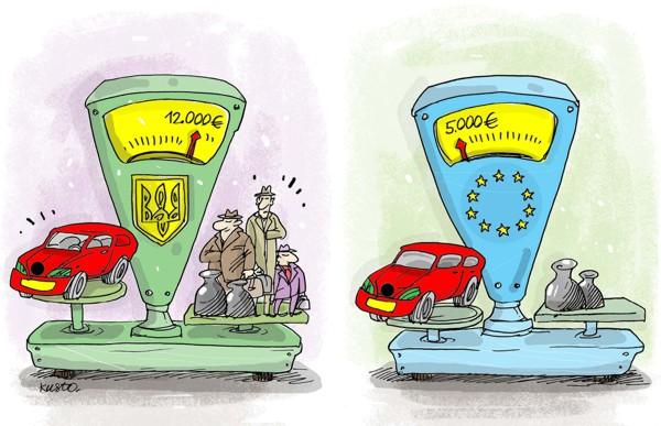 Скільки українці переплачують за іномарки?