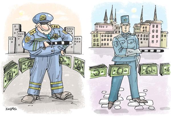 Рівень корупції