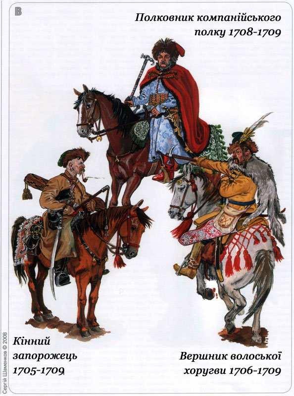 Козацькі вершники