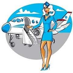 Міжнародний день цивільної авіації. 7 грудня.