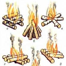 Види розведення вогню на природі